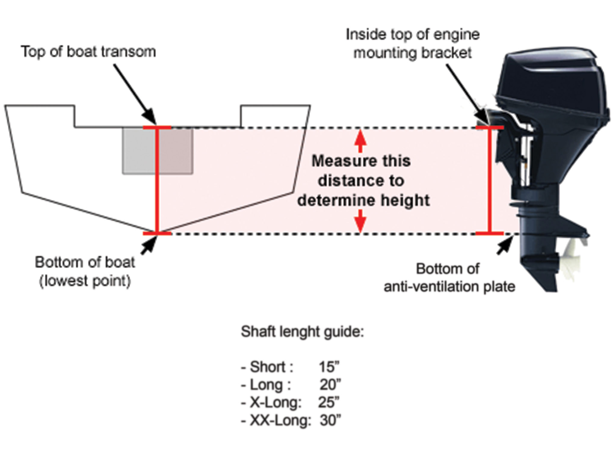 The beginner 39 s guide to boat transom heights my westshore for How to raise outboard motor